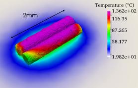Temperature distribution at the meso-scale